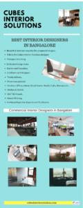 Best Interior Designers Bangalore